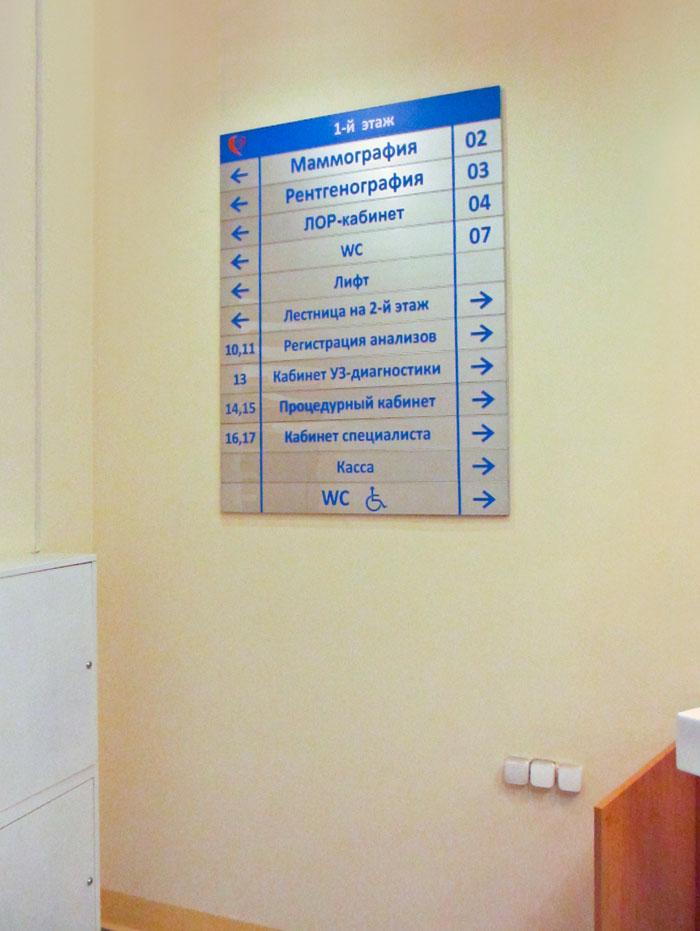 Телефон реанимации 12 больницы